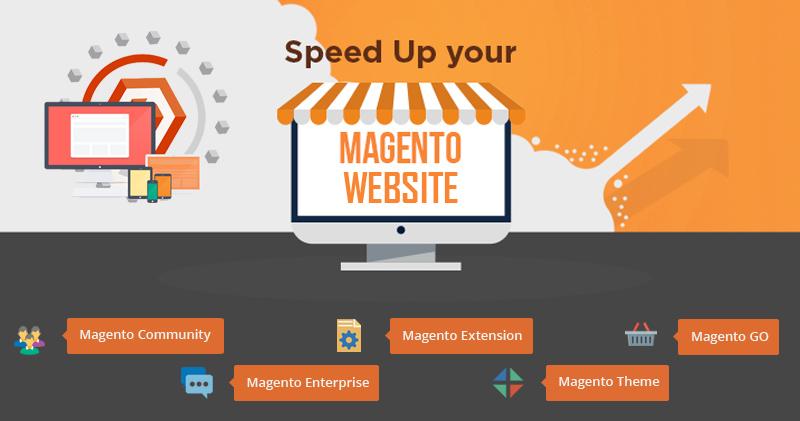 Dynamic Website Development Company in Noida – Page 10 – website