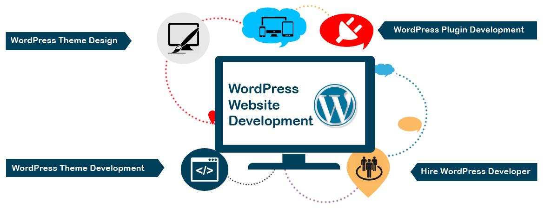 website designing – website Designing Company ,Web
